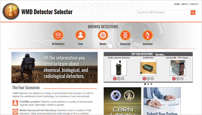 WMD Detector Selector for CBRN Systems