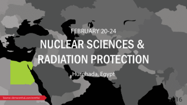 Radiation Protection Symposium
