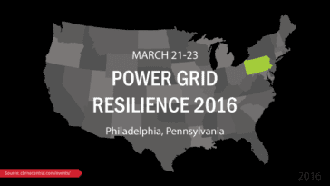 Power Grid Resilience 2016