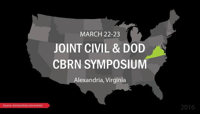 Joint Civil & DoD CBRN Symposium