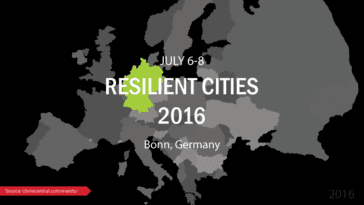 Resilient Cities 2016