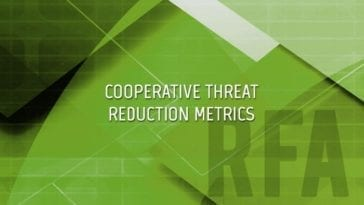 Cooperative Threat Reduction Effectiveness Analysis