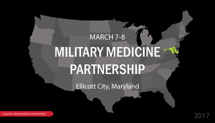 Military Medicine Partnership