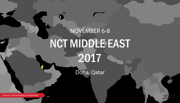 NCT Middle East