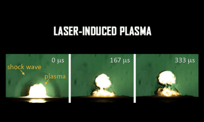 Laser-Induced Plasma