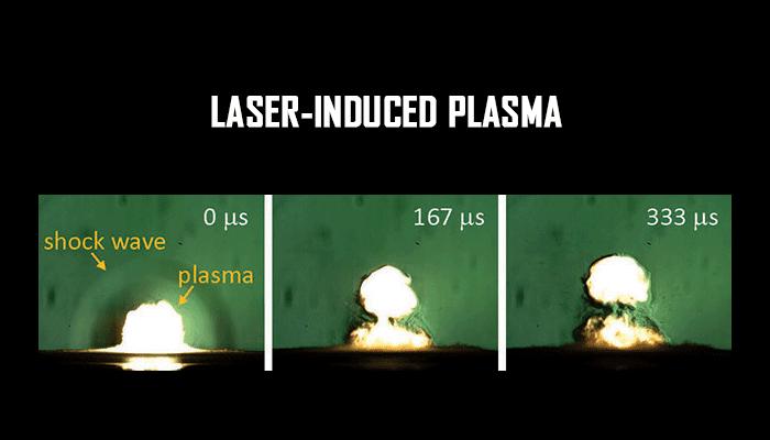 Laser-Induced Plasma